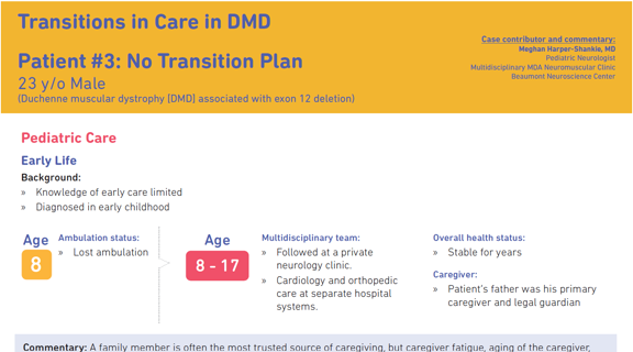 Transitions in Care in DMD Patient #3 - No Transition Plan