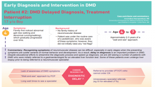 Early Diagnosis and Intervention in DMD - Patient #2