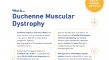 Fact sheet for Duchenne Muscular Dystrophy.